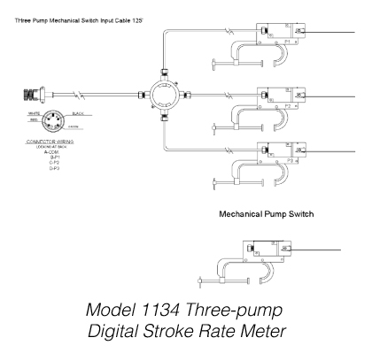 Model-1134-Three-pump-Digital-Stroke-Rate-Meter-DIAGRAM-web